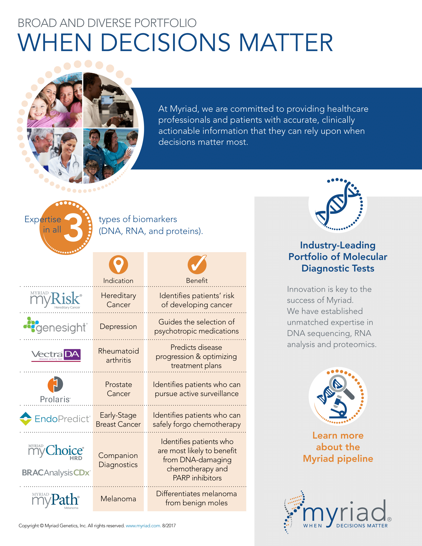 myriad genetics company fact sheet