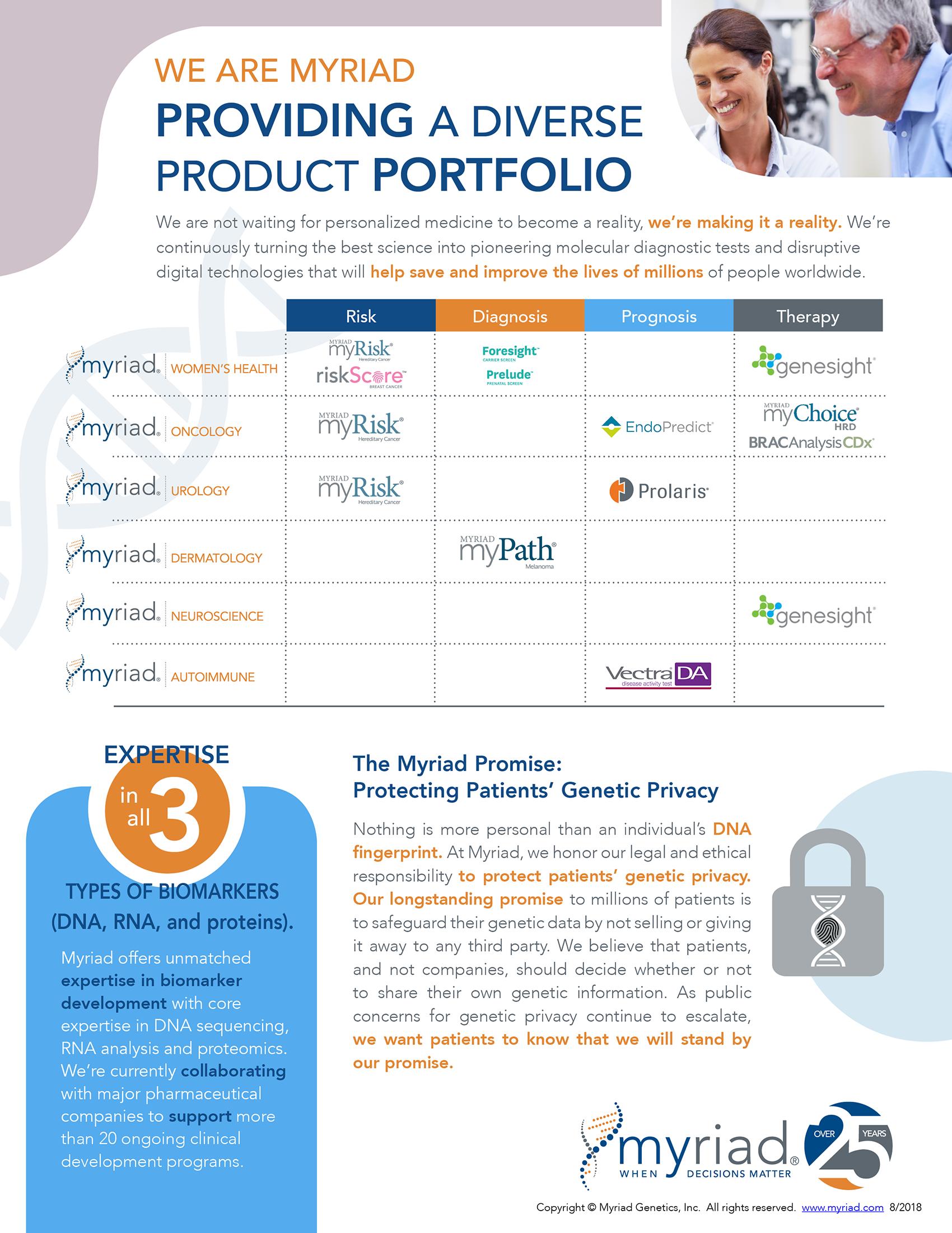 myriad genetics company fact sheet
